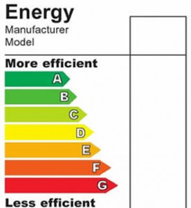 Energy efficiency affects house values